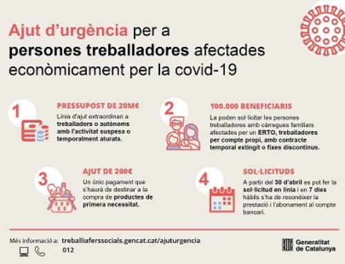 Ajut extraordinari del Govern Català per a les despeses de primera necessitat