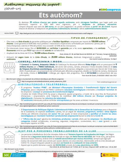 Infografia Mesures Persones Autònomes